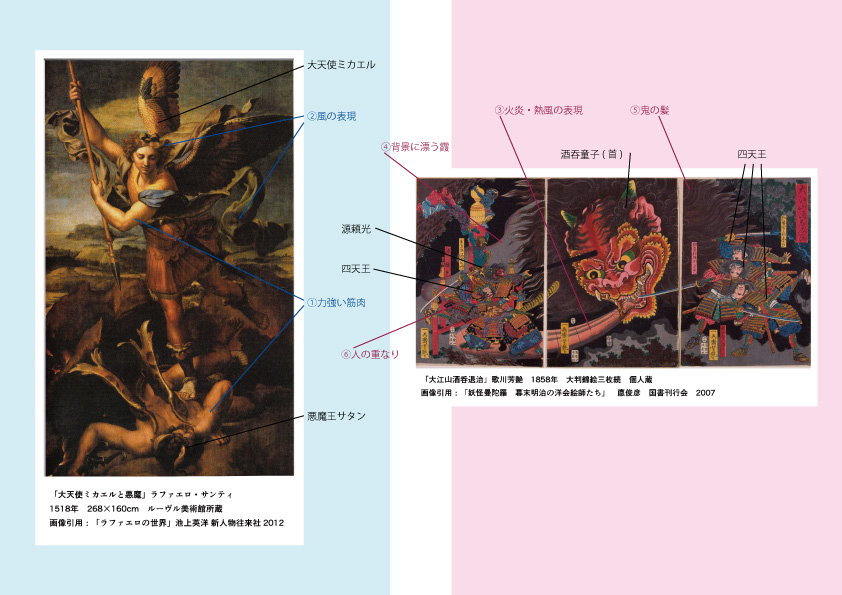 「 ラファエロ「大天使ミカエルと悪魔」と歌川芳艶「大江山酒呑退治」